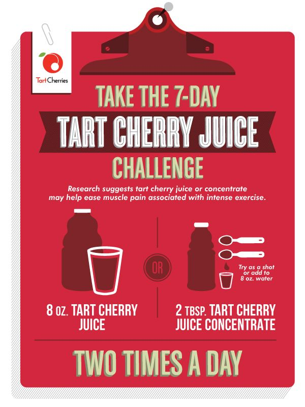 Cherries_IG_7DayChallenge_WebsiteImage_v05