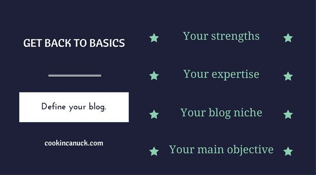How to: Write a Blog Business Plan...Step-by-Step lists to guide to the most important thing you can do for your blog! | cookincanuck.com #blogging