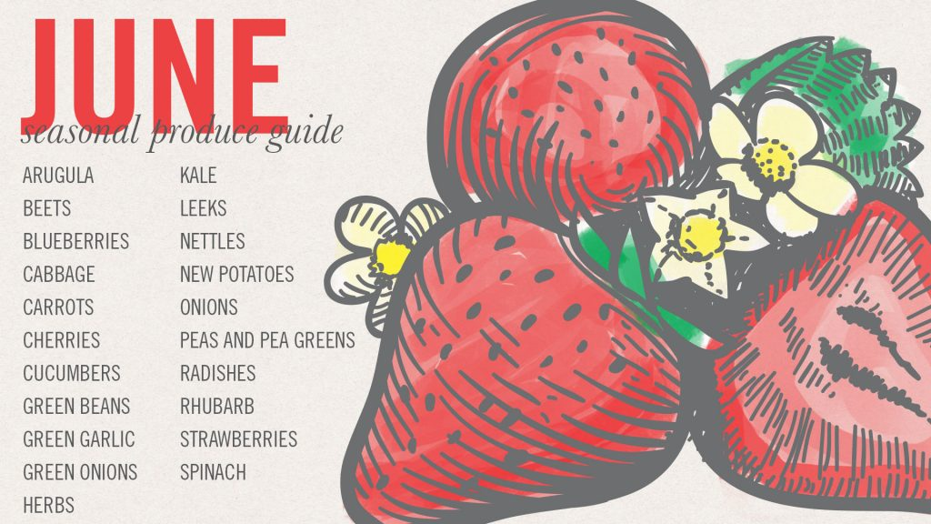 #EatSeasonal June Produce Guide