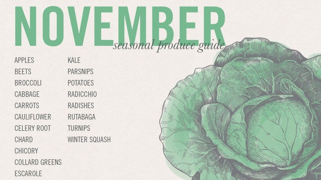November #EatSeasonal