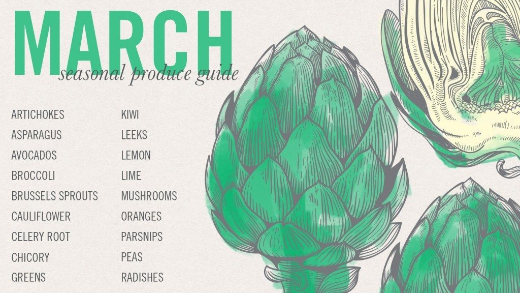 March #EatSeasonal Produce Guide