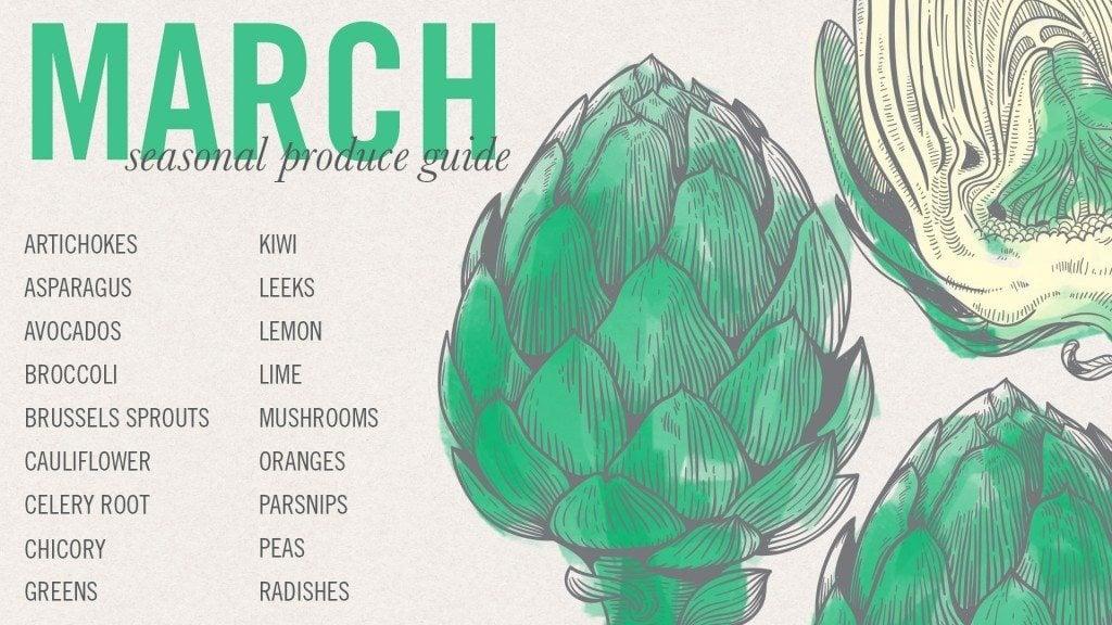 March #EatSeasonal Produce Guide