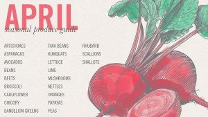 #EatSeasonal April