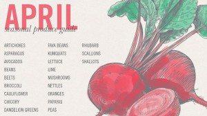 #EatSeasonal April