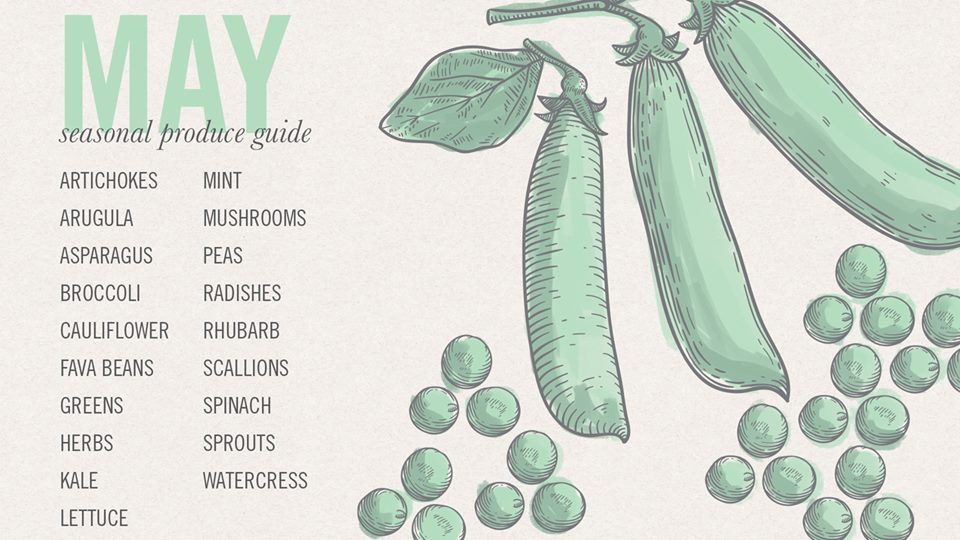 May #EatSeasonal Produce Guide